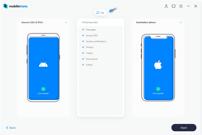 MobileTrans Connected Android and iPhone